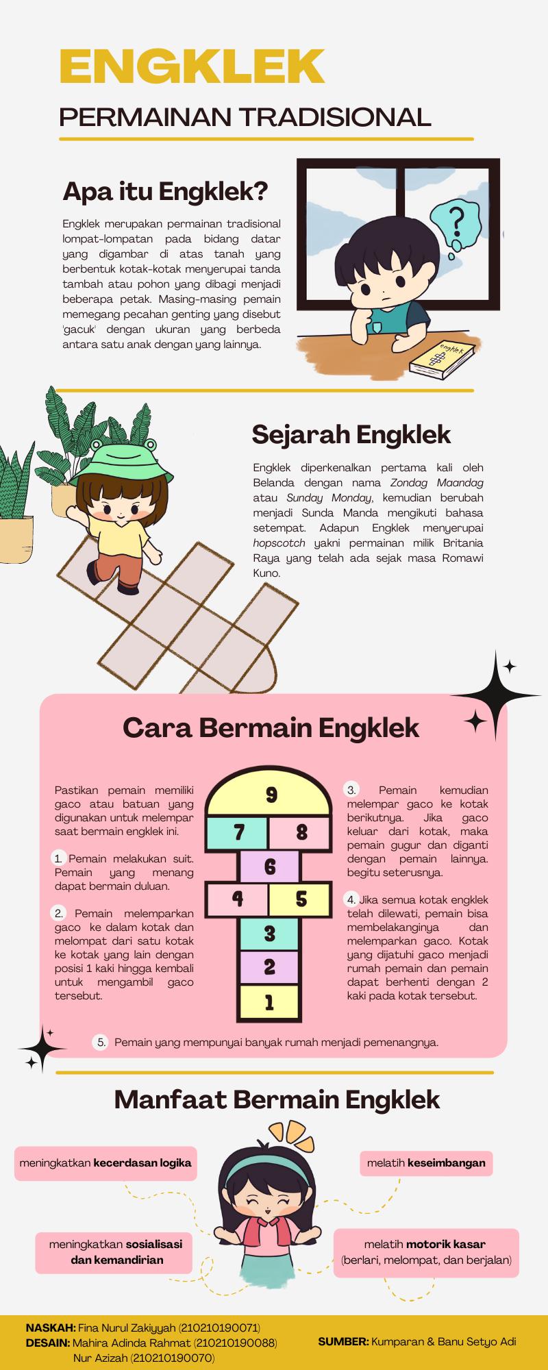 finazakiyyah1004_Infografis-Engklek_1624457227.png